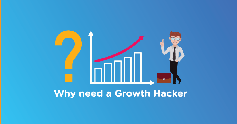 Introduction to growth thinking-- growth by style, how to thinking style, and growth hack