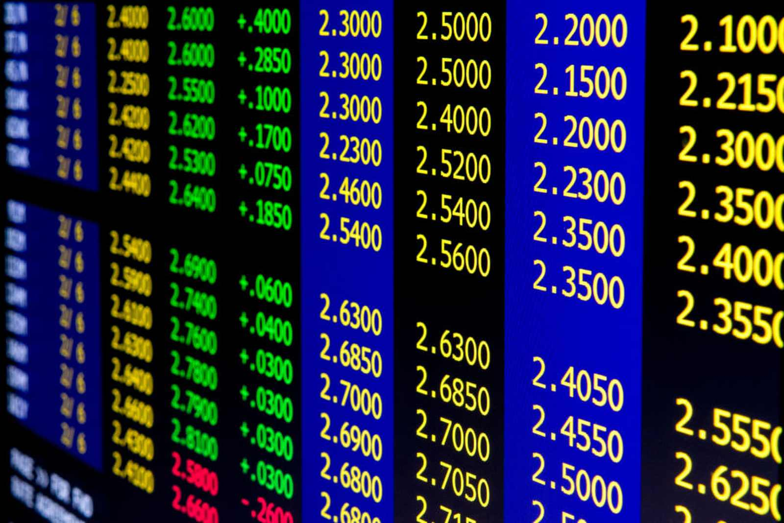 Want to know the recent trends in online trading